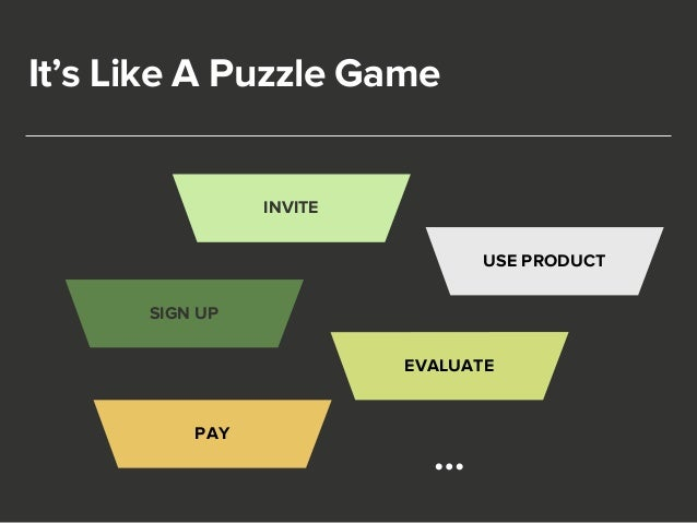 It's Like A Puzzle Game  INVITE  SIGN UP  USE PRODUCT  EVALUATE  PAY  …