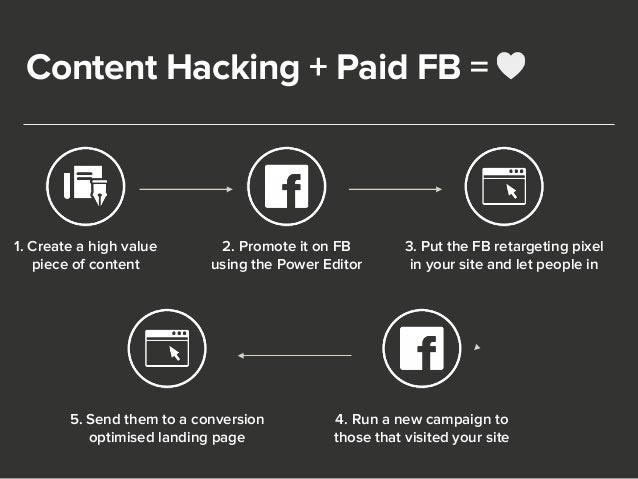 Content Hacking + Paid FB =  1. Create a high value  piece of content  2. Promote it on FB  using the Power Editor  3. Put...