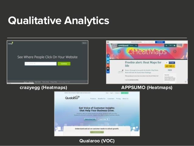 Qualitative Analytics  crazyegg (Heatmaps) APPSUMO (Heatmaps)  Qualaroo (VOC)