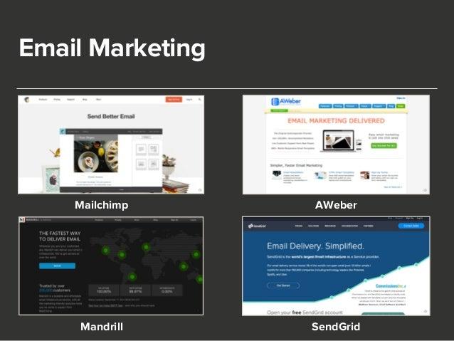 Email Marketing  Mailchimp  AWeber  Mandrill SendGrid