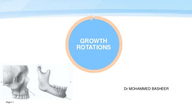 Page  1 GROWTH ROTATIONS Dr MOHAMMED BASHEER