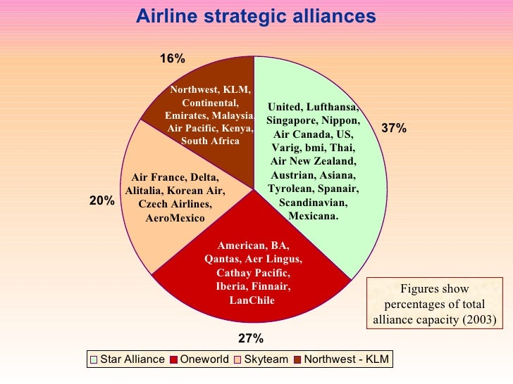 qantas emirates alliance risks pdf