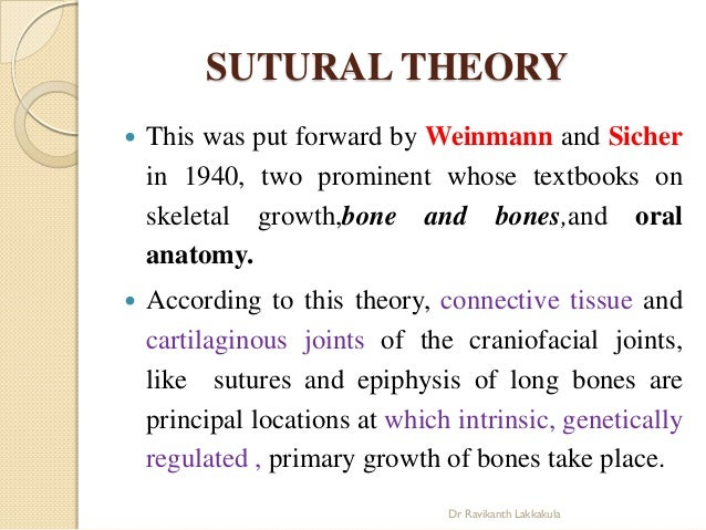 Recent Advances In Growth Theories Orthodontics border=