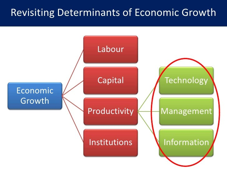 economic growth is important case Unemployment and economic growth learn about okun's law, why it is important and how it has stood the test of time.