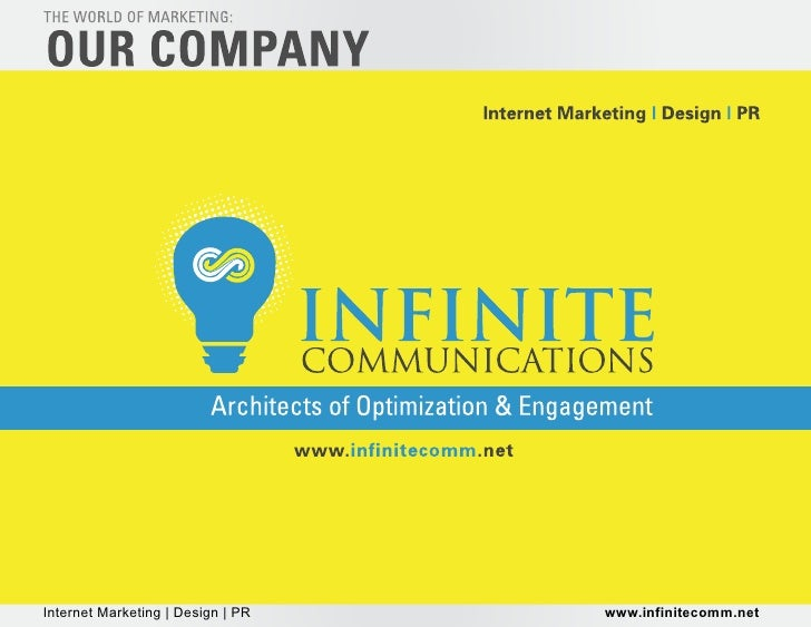 Internet Marketing For New Businesses Slide 2