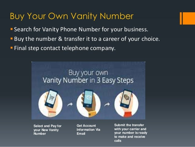 ... Customer Response; 5. Buy Your Own Vanity Number Search For Vanity  Phone ...