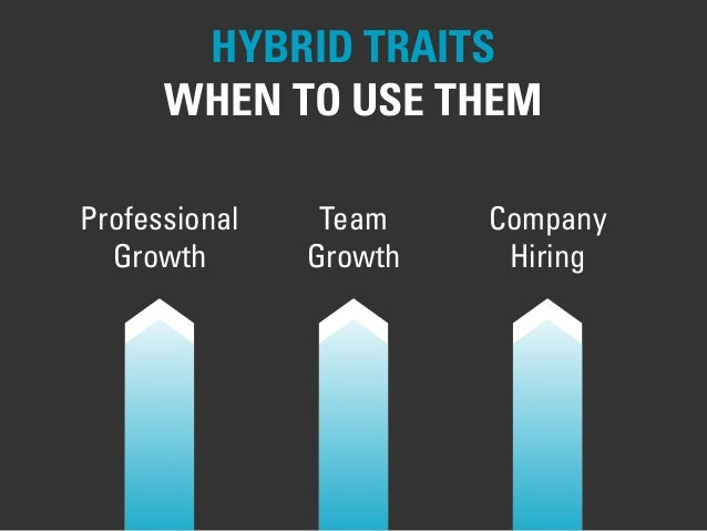 Professional Growth Team Growth Company Hiring HYBRID TRAITS WHEN TO USE THEM