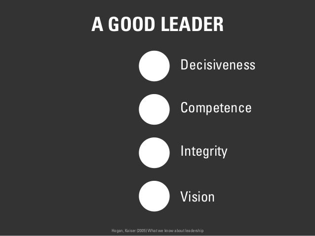 A GOOD LEADER Decisiveness Competence Integrity Vision Hogan, Kaiser (2005) What we know about leadership