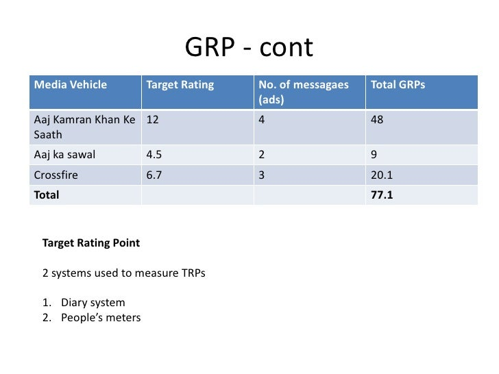 GRP - contMedia Vehicle          Target Rating   No. of messagaes   Total GRPs                                       (ads)...