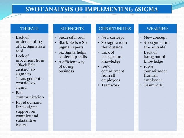 swot on teamwork Swot at a glance here's a quick glance at each element of swot strengths: what is your team really good at what do you offer people that others can't or don't recommended for you webcast, may 8th: customer insights that drive user engagement weaknesses: what are some things that your.