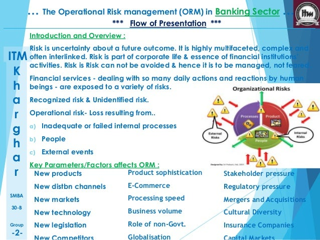 operation management in banking sector And risk management in banking sector is being most important 3 objectives the study  change in value of assets or disruption of operation due.