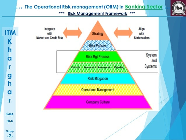 Take a New Approach with Bank Enterprise Risk Management Software