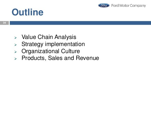 general motors value chain analysis Essays - largest database of quality sample essays and research papers on general motors value chain analysis.
