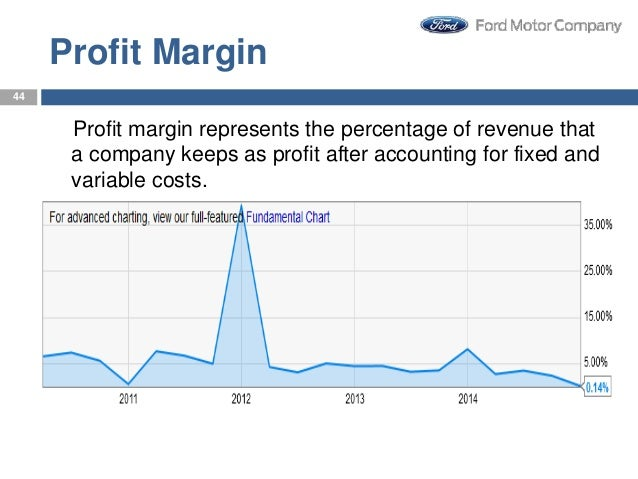 Strategy management of ford motor company for Ford motor company stock market