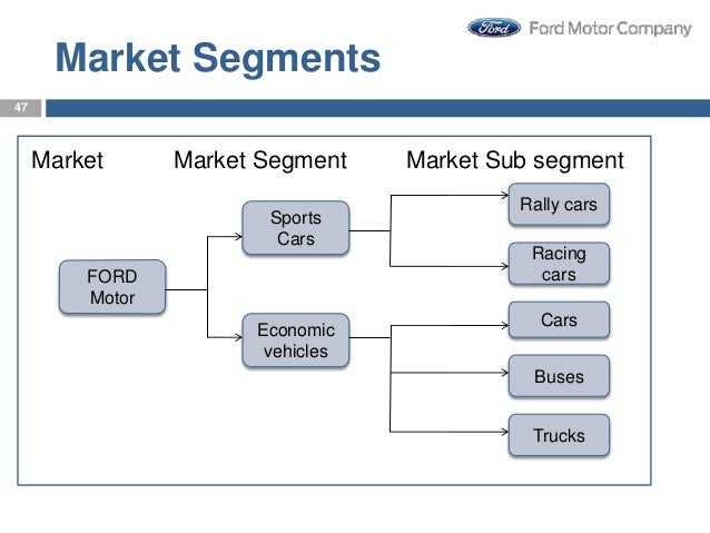 Ford motor company organizational structure for Ford motor company leadership