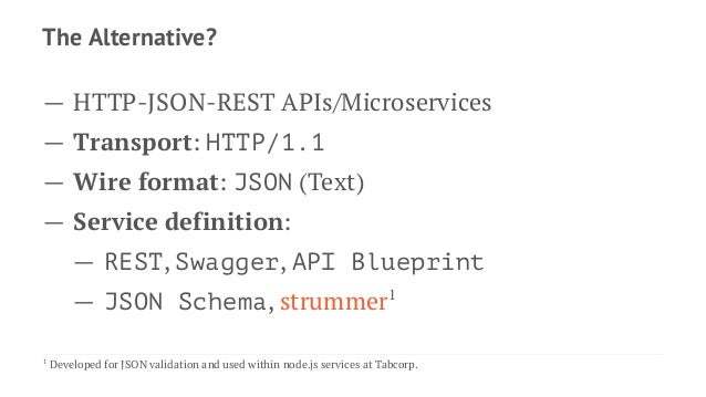 Grpc and microservices malvernweather Image collections