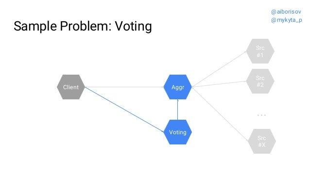 Sample Problem: Voting Src #2 Src #1 ... Src #X Client Voting Aggr @aiborisov @mykyta_p