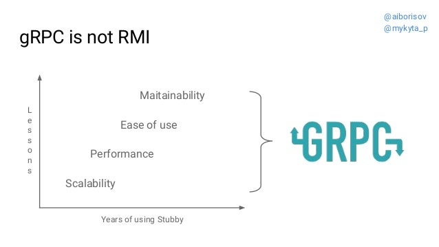 gRPC is not RMI Maitainability Ease of use Performance Scalability L e s s o n s Years of using Stubby @aiborisov @mykyta_p