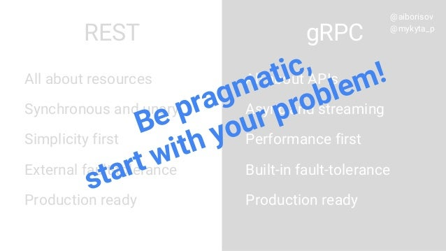 All about resources Synchronous and unary Simplicity first External fault-tolerance Production ready All about APIs Async ...