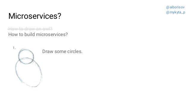 Microservices? How to draw an owl? How to build microservices? Draw some circles. @aiborisov @mykyta_p