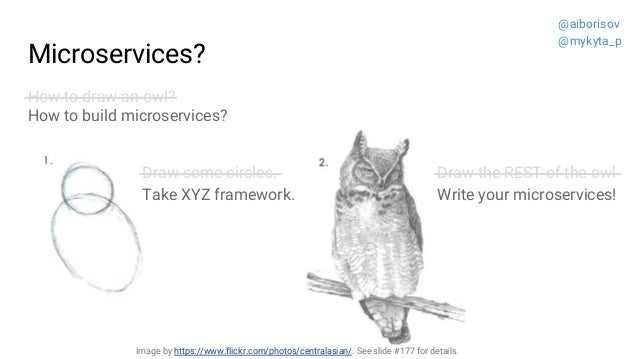 Microservices? How to draw an owl? How to build microservices? Draw the REST of the owl Write your microservices! Draw som...