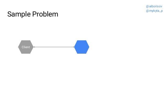 Sample Problem Client @aiborisov @mykyta_p