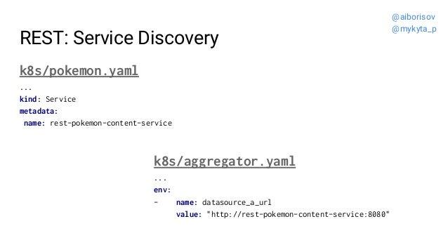 k8s/pokemon.yaml ... kind: Service metadata: name: rest-pokemon-content-service k8s/aggregator.yaml ... env: - name: datas...