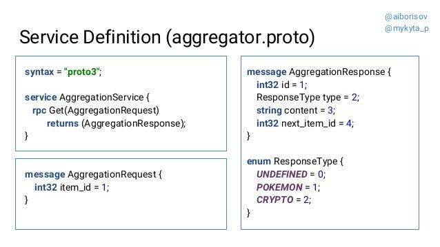 "Service Definition (aggregator.proto) syntax = ""proto3""; service AggregationService { rpc Get(AggregationRequest) returns ..."