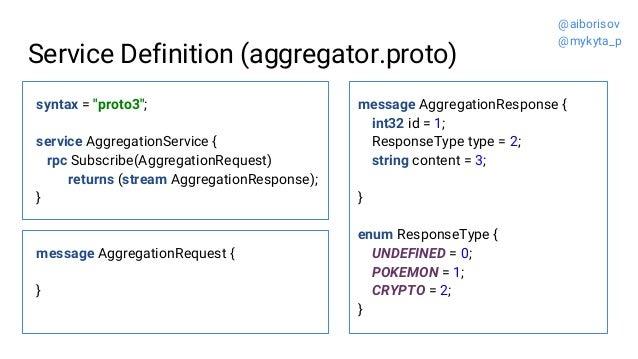 "Service Definition (aggregator.proto) syntax = ""proto3""; service AggregationService { rpc Subscribe(AggregationRequest) re..."