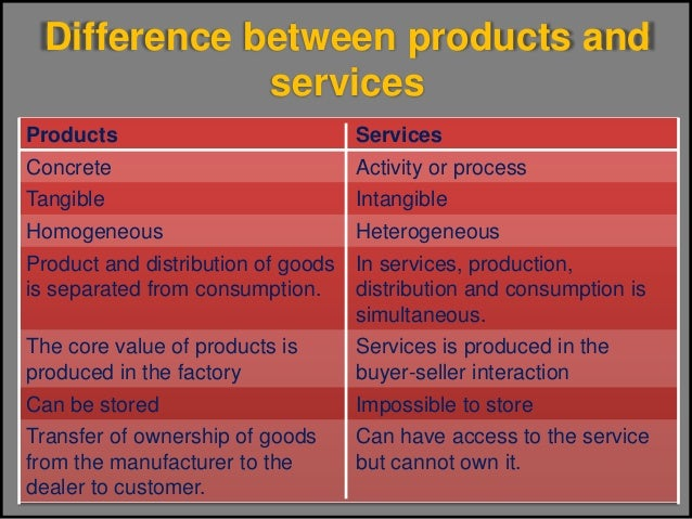 "differences between product and services Learn about the differences between product and process audits, and why you   ""an examination of a particular product or service (hardware,."