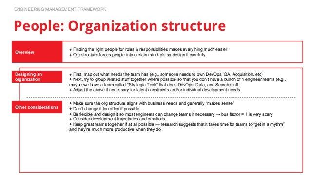 Engineering Design Management Framework: Software Engineering Management Framework - Building an Awesome Softwu2026rh:slideshare.net,Design