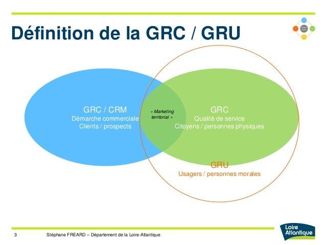 Gestion de la relation usagers for Architecture commerciale definition