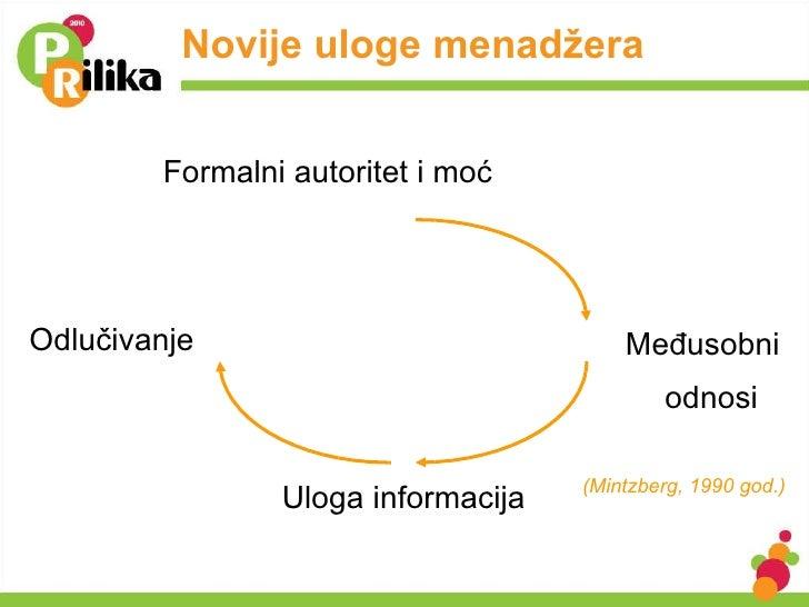 Novije uloge menadžera Međusobni  odnosi Odlučivanje Uloga informacija  Formalni autoritet i moć (M intzberg, 1990 god.)