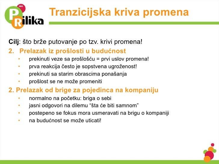 Tranzicijska kriva promena <ul><li>Cilj : što brže putovanje po tzv. krivi promena! </li></ul><ul><li>Prelazak iz prošlost...