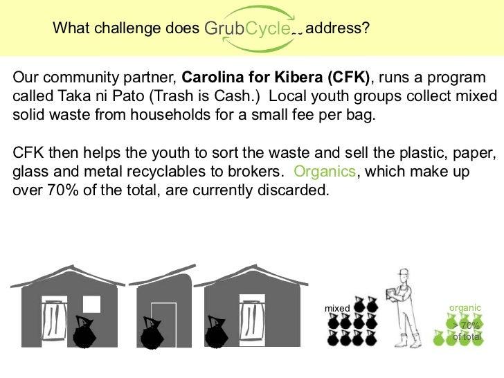 What challenge does                   address?Our community partner, Carolina for Kibera (CFK), runs a programcalled Taka ...