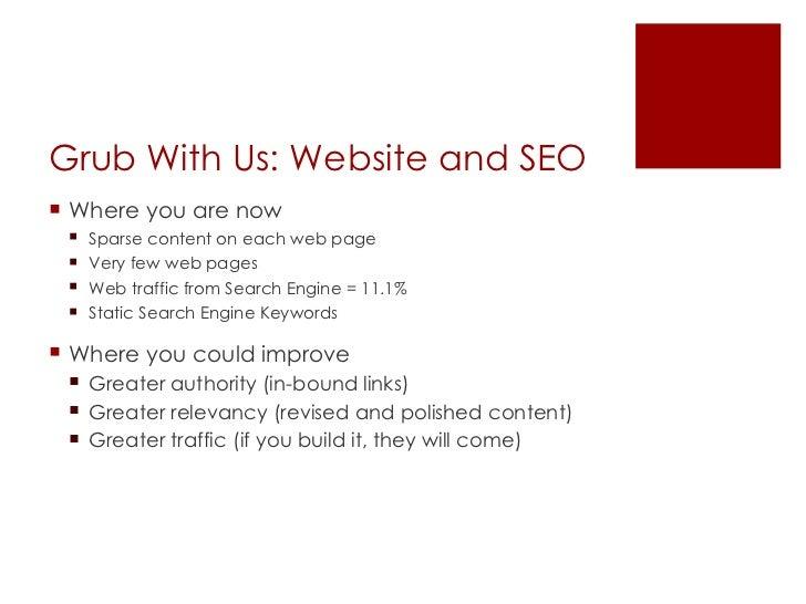 Grub With Us: Website and SEO <ul><li>Where you are now </li></ul><ul><ul><li>Sparse content on each web page </li></ul></...