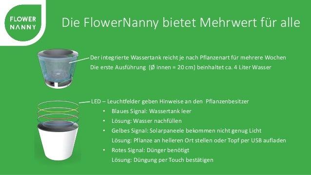 Vertrieb und Marketing  Handel online  Durch ausgewählte Online Shops (Design,  Direkt Technik, Deko, Geschenke)  Durch ei...