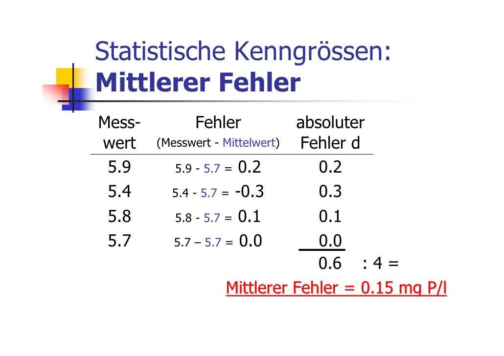 Statistische Kenngrössen:Mittlerer FehlerMess-        Fehler             absoluterwert    (Messwert - Mittelwert) Fehler d...