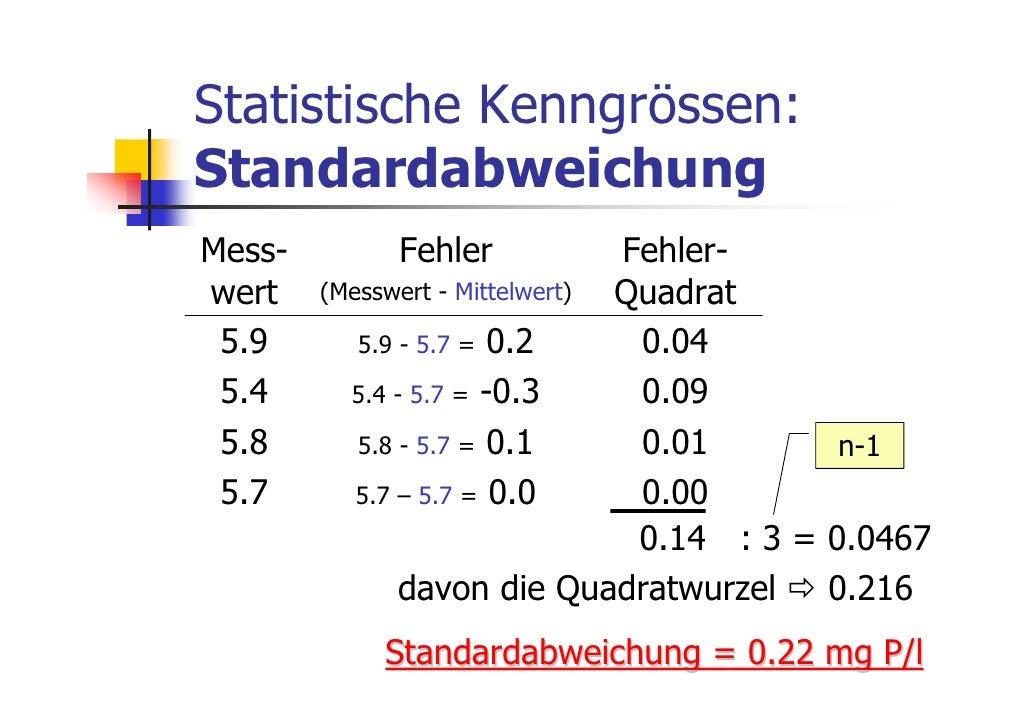 Statistische Kenngrössen:StandardabweichungMess-        Fehler             Fehler-wert    (Messwert - Mittelwert) Quadrat ...