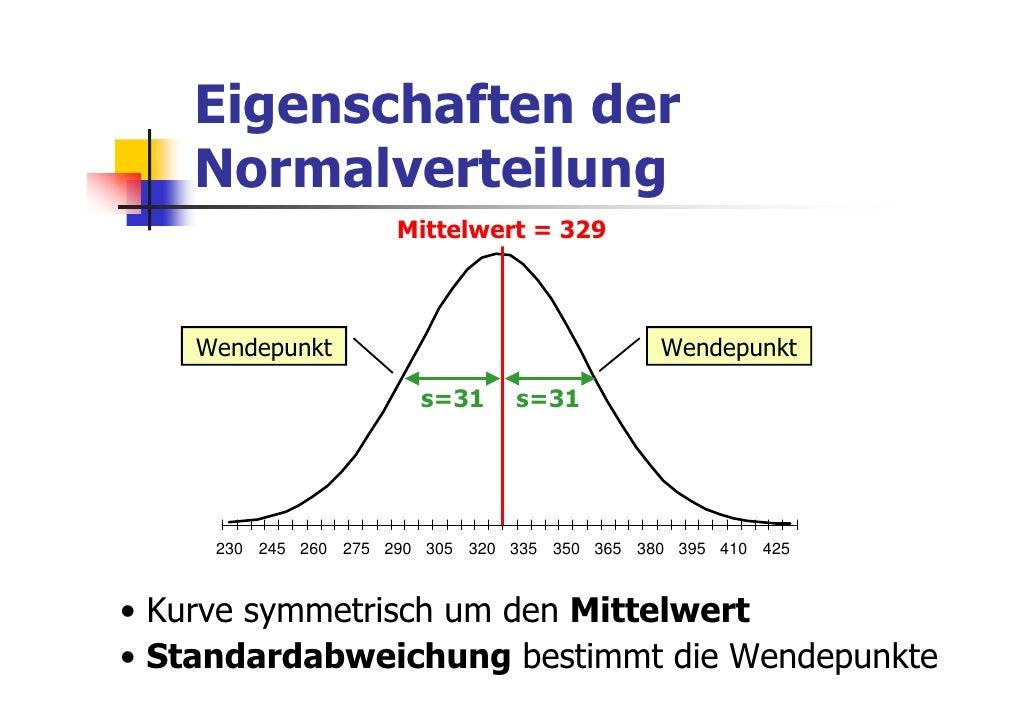 Eigenschaften der    Normalverteilung                      Mittelwert = 329    Wendepunkt                                 ...