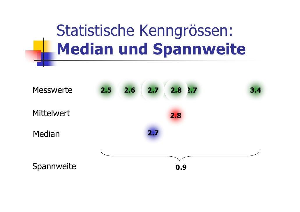 Statistische Kenngrössen:      Median und SpannweiteMesswerte    2.5             2.8   2.5                   2.6   3.4 2.6...