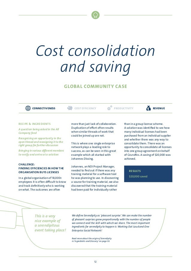 Cost consolidation and saving GLOBAL COMMUNITY CASE  CONNECTIVENESS  RECIPE  INGREDIENTS A question being asked in the All...