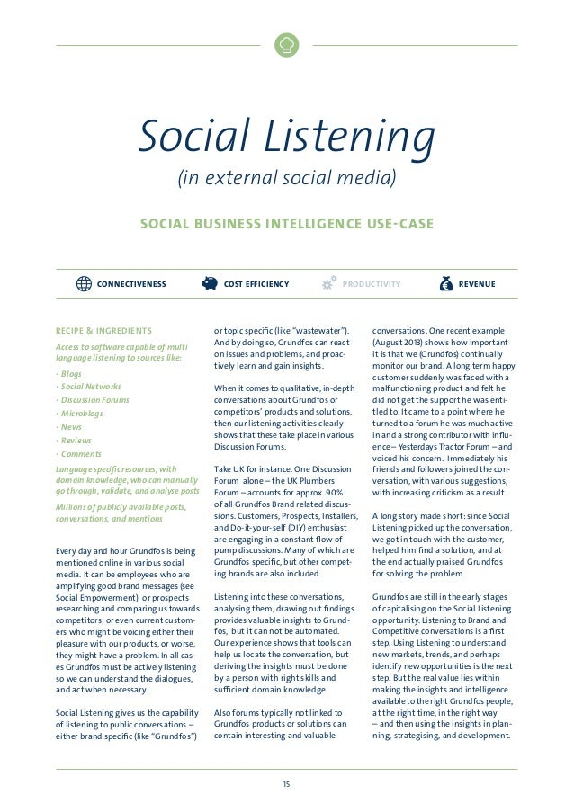 Social Listening (in external social media)  SOCIAL BUSINESS INTELLIGENCE USE-CASE  CONNECTIVENESS  RECIPE  INGREDIENTS Ac...
