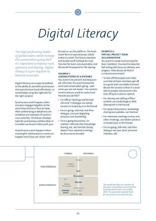 Digital Literacy The high performing leader of global teams wants to keep the conversation going 24/7. It's important to e...