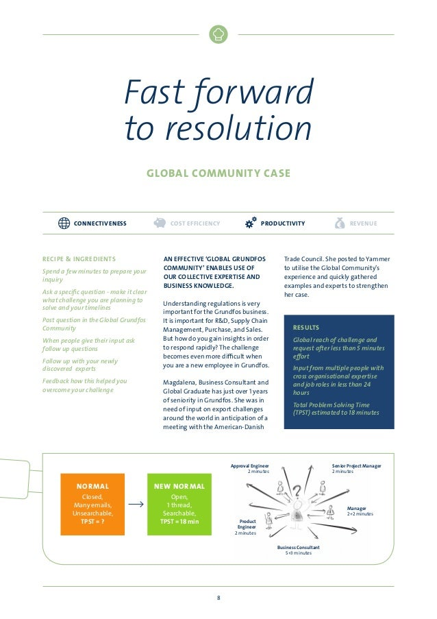 Fast forward to resolution GLOBAL COMMUNITY CASE  CONNECTIVENESS  RECIPE  INGREDIENTS Spend a few minutes to prepare your ...