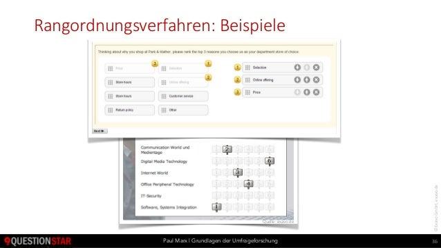 Wunderbar Programm Manager Nehmen Die Objektiven Beispiele Wieder ...