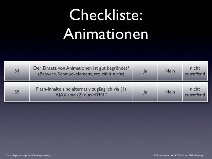 Checkliste:                                             Animationen                          Der Einsatz von Animationen i...