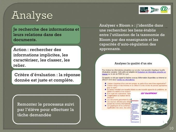 Analyser «Bloom» : j'identifie dans une rechercher les liens établis entre l'utilisation de la taxonomie de Bloom par de...