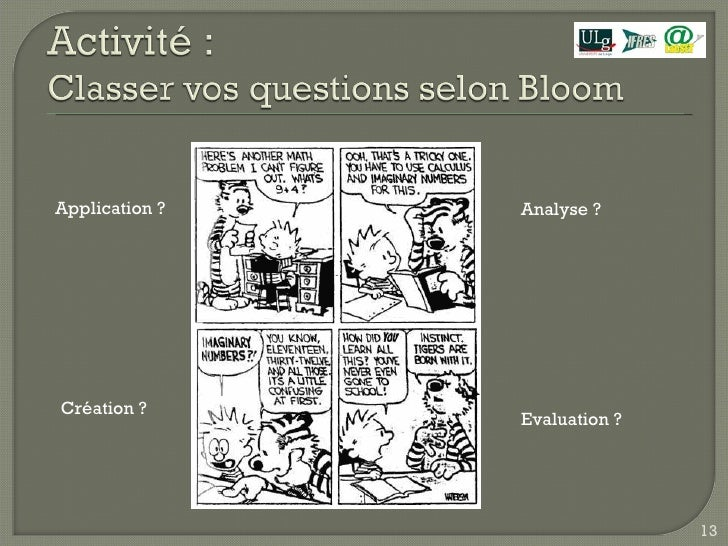 Application ? Analyse ? Création ? Evaluation ?