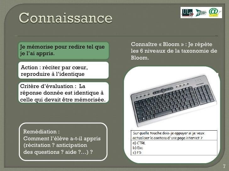Connaître «Bloom» : Je répète les 6 niveaux de la taxonomie de Bloom.  Action : réciter par cœur, reproduire à l'identiq...